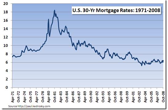 Zéro vers le bas des prêts auto mauvais crédit